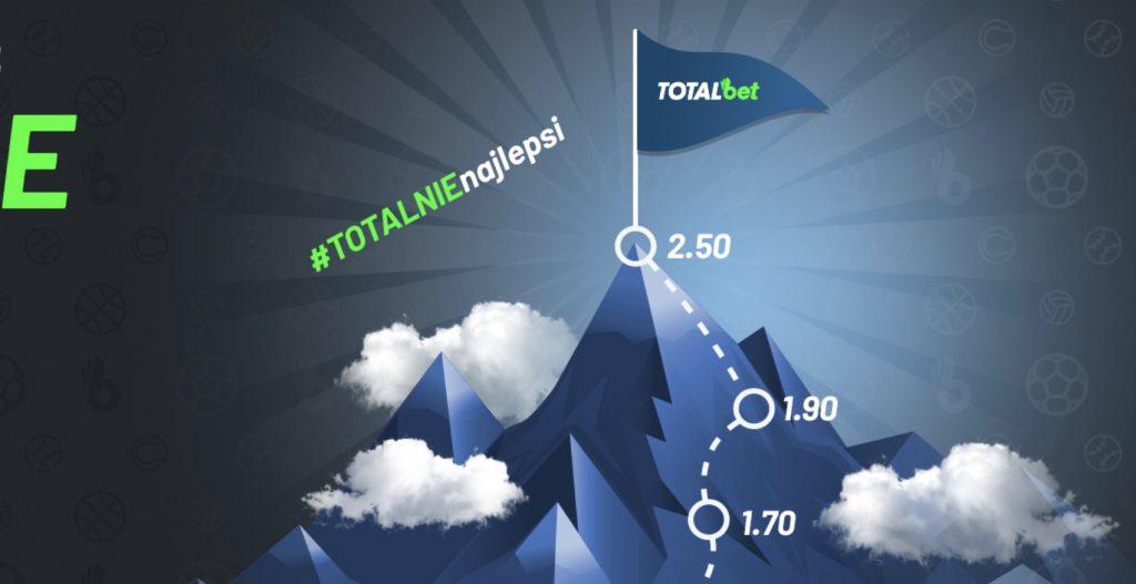 Totalbet online. Najlepsze kursy bukmacherskie w Polsce